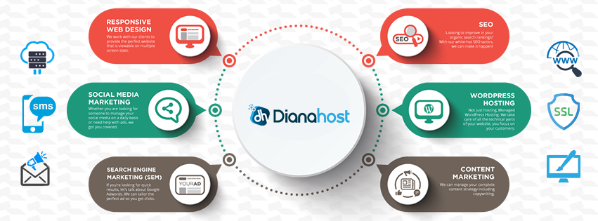 Looking for domain hosting & Digital Marketing service? DianaHost is the solution